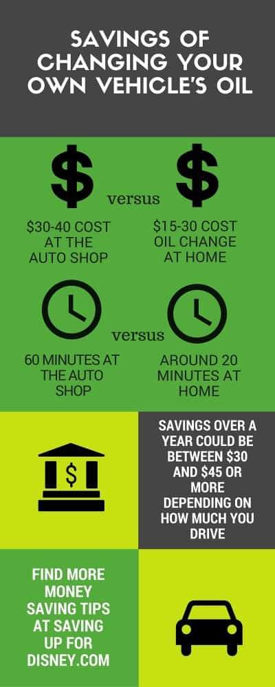 Save Money by Changing Your Own Oil At Home with Pennzoil